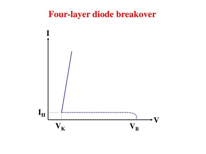 Four-layer diode breakover