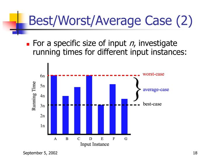 Best/Worst/Average Case (2)