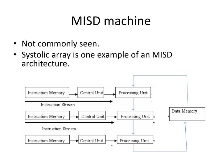 MISD machine