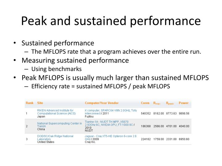 Peak and sustained performance