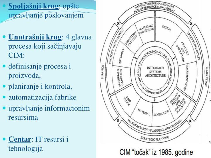 Spoljašnji krug