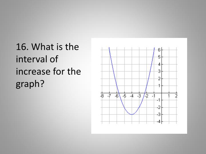16. What is the interval of increase for the graph?