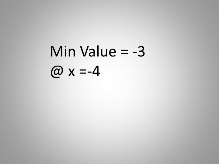 Min Value = -3 @ x =-4