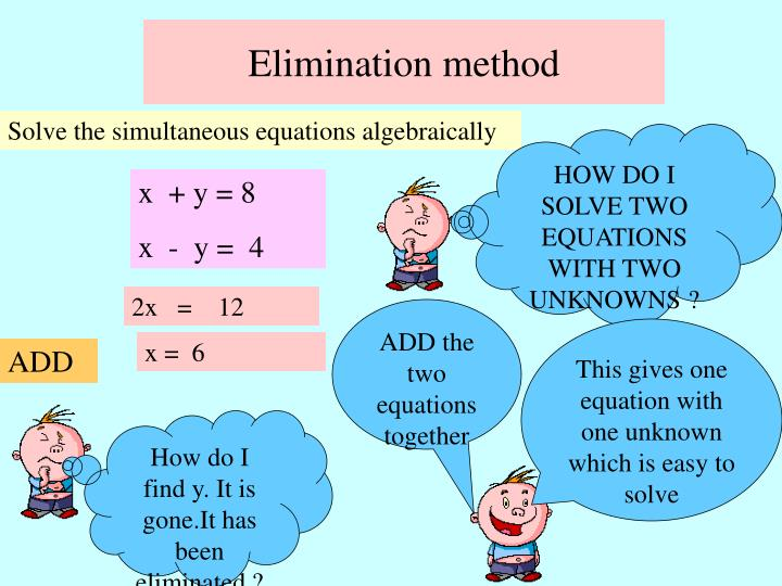 Elimination method