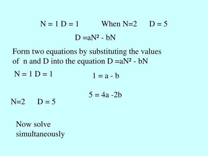 N = 1 D = 1           When N=2      D = 5