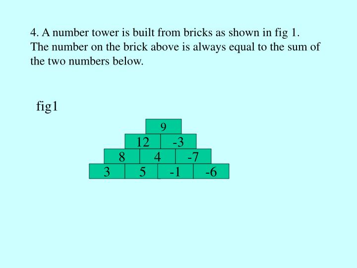 4. A number tower is built from bricks as shown in fig 1.