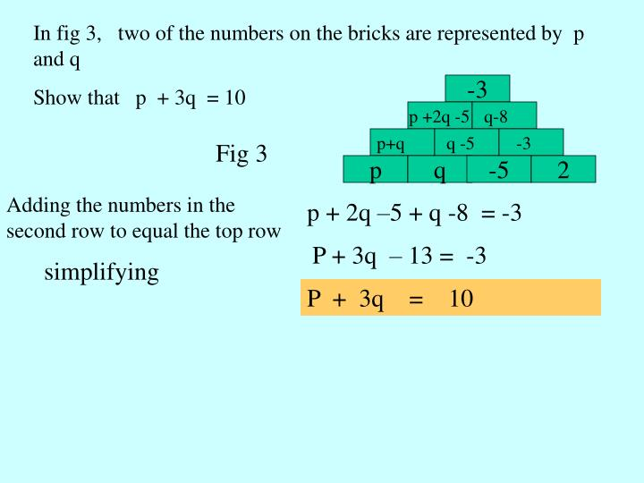 In fig 3,   two of the numbers on the bricks are represented by  p and q