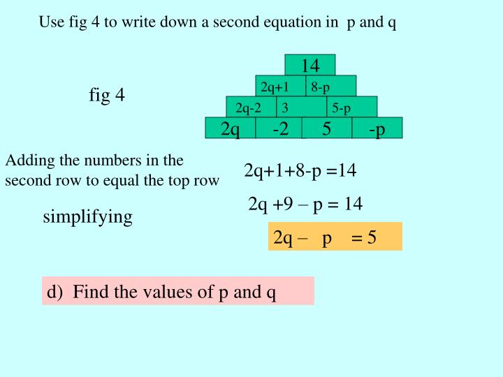 Use fig 4 to write down a second equation in  p and q