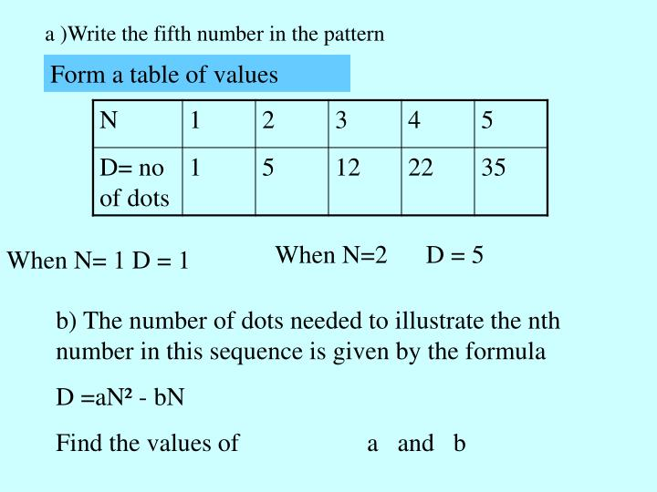 a )Write the fifth number in the pattern