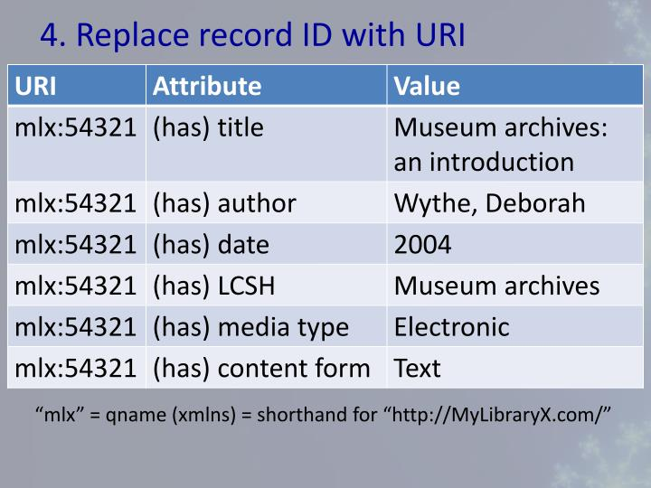 4. Replace record ID with URI
