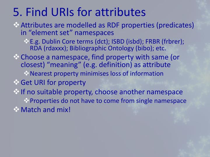 5. Find URIs for attributes
