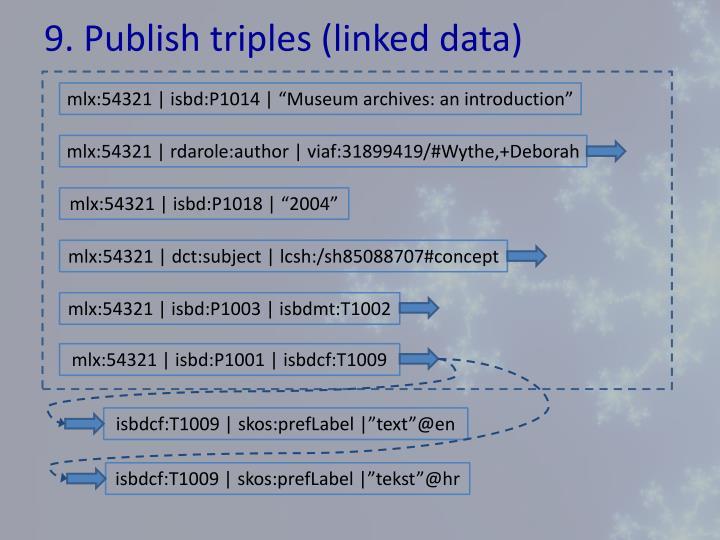 9. Publish triples (linked data)