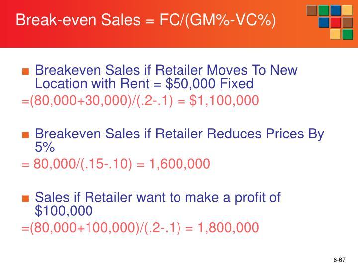 Break-even Sales = FC/(GM%-VC%)