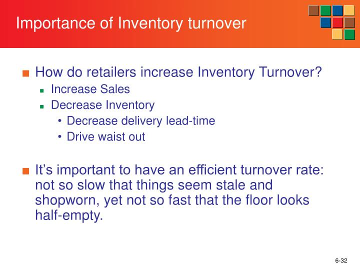 Importance of Inventory turnover