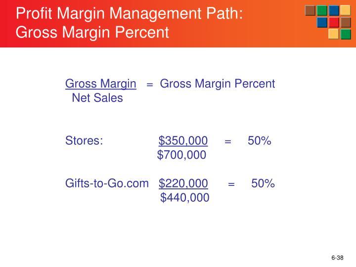 Profit Margin Management Path: