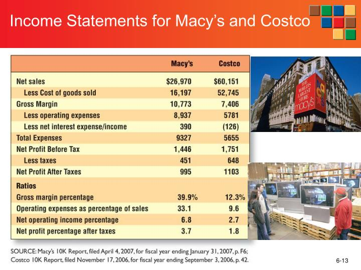 Income Statements for Macy's and Costco