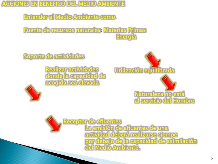 ACCIONES EN BENEFICO DEL MEDIO AMBIENTE