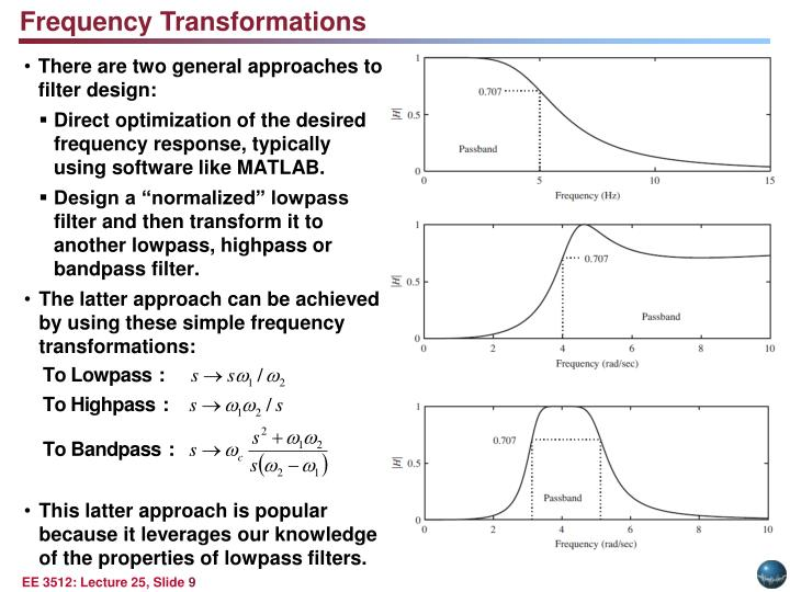 Frequency Transformations