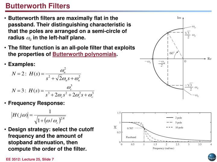 Butterworth Filters