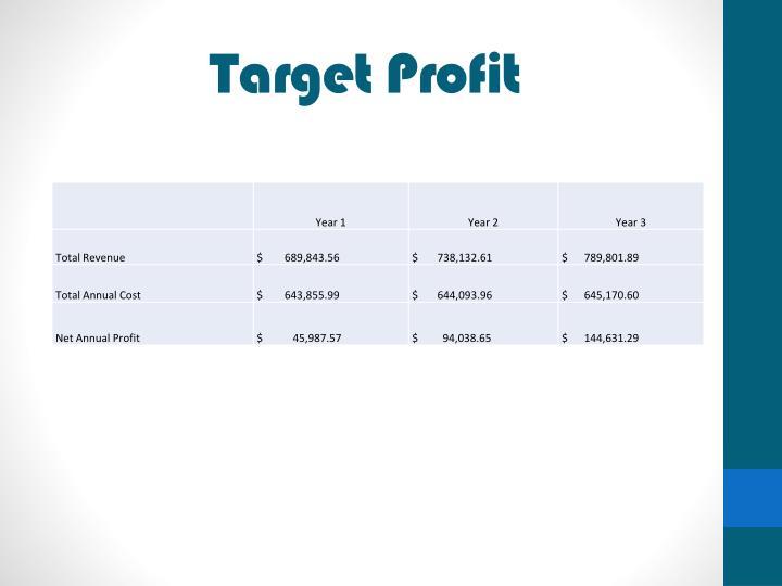 Target Profit