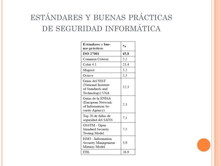 estándares y buenas prácticas