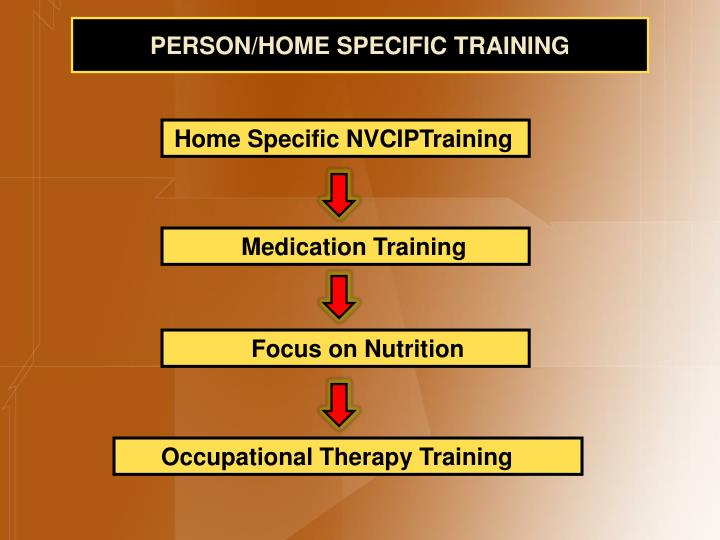 PERSON/HOME SPECIFIC TRAINING