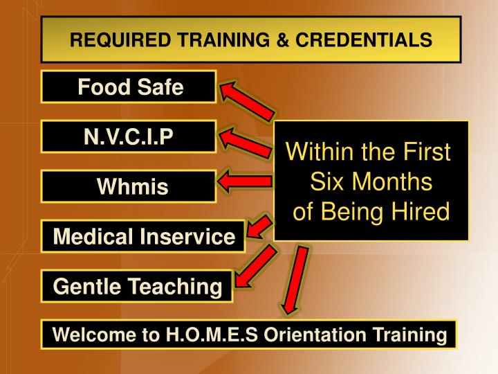 REQUIRED TRAINING & CREDENTIALS
