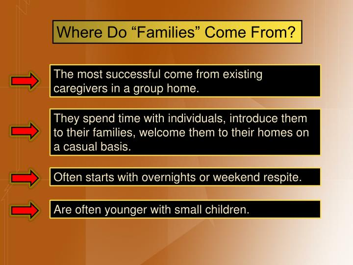 "Where Do ""Families"" Come From?"