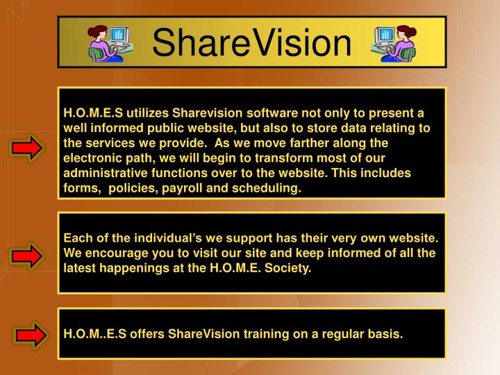 ShareVision