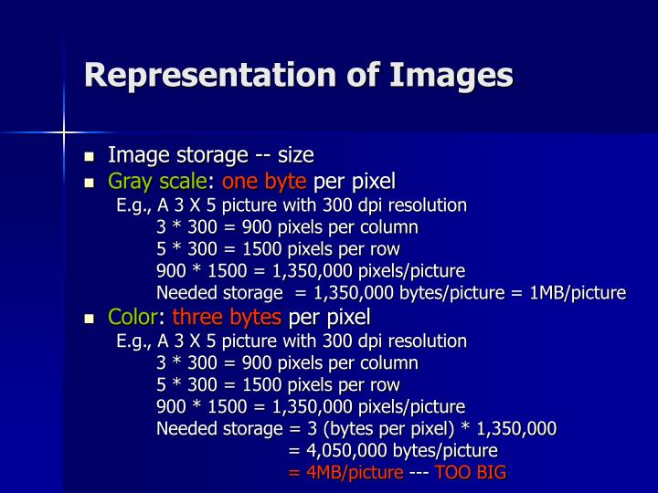 Representation of Images