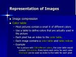 representation of images4