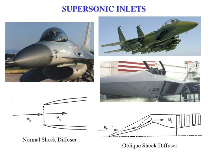 SUPERSONIC INLETS
