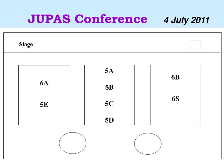 JUPAS Conference
