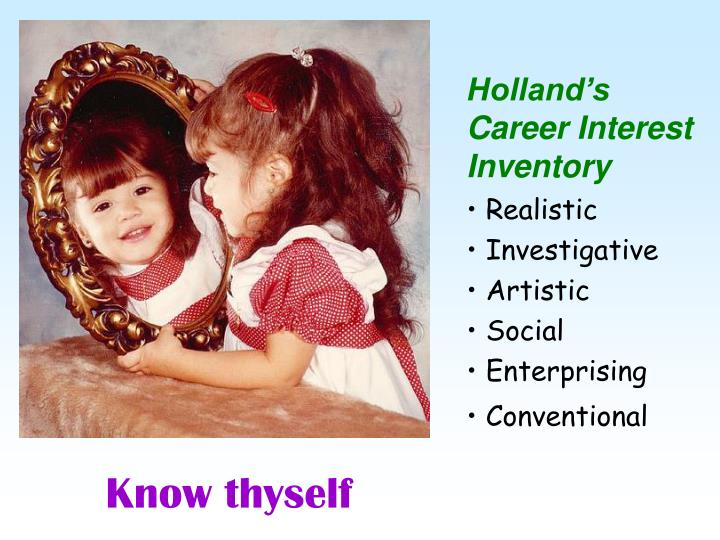 Holland's Career Interest Inventory