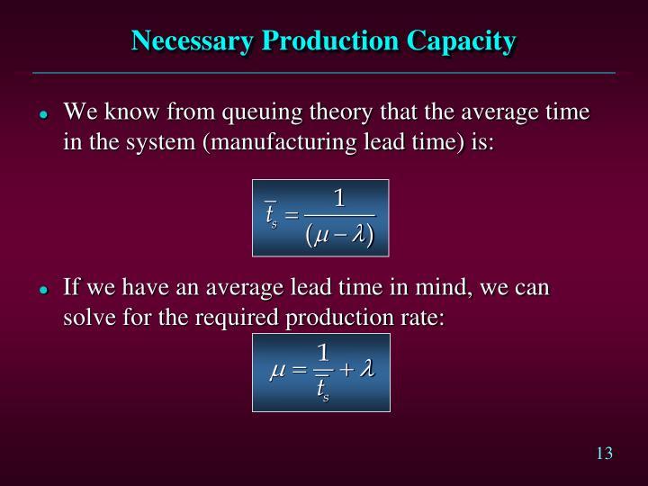Necessary Production Capacity