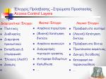 access control layers
