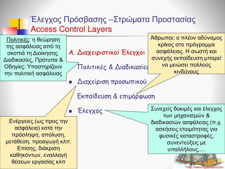 Έλεγχος Πρόσβασης –Στρώματα Προστασίας