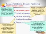 access control layers1