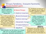 access control layers2