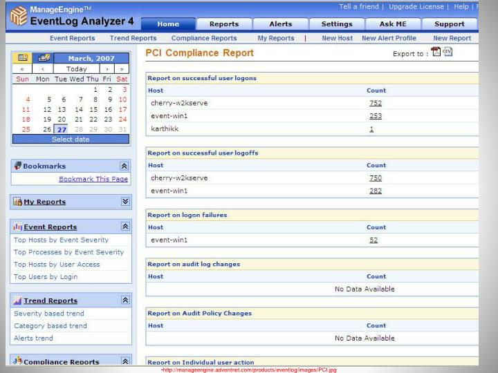Audit Trail Analysis Tools