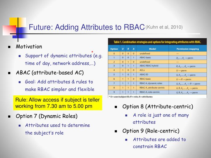 Future: Adding Attributes to RBAC