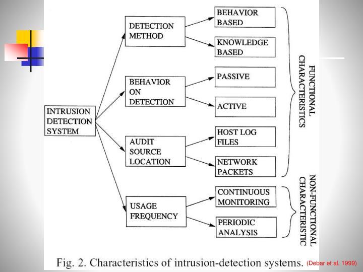 Συστήματα