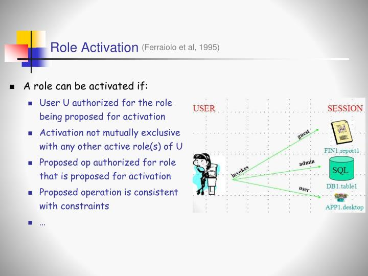 Role Activation