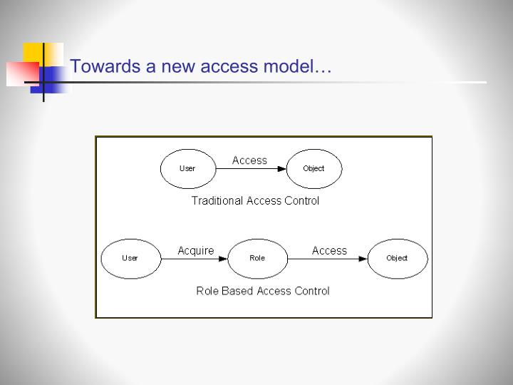 Towards a new access model…