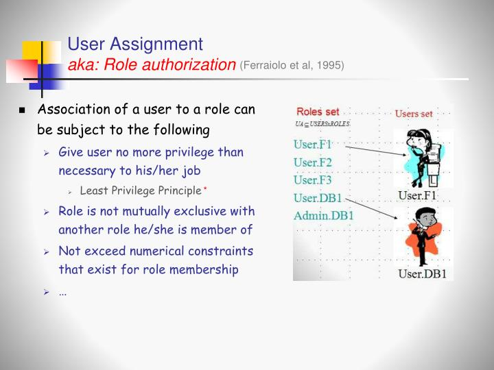 User Assignment