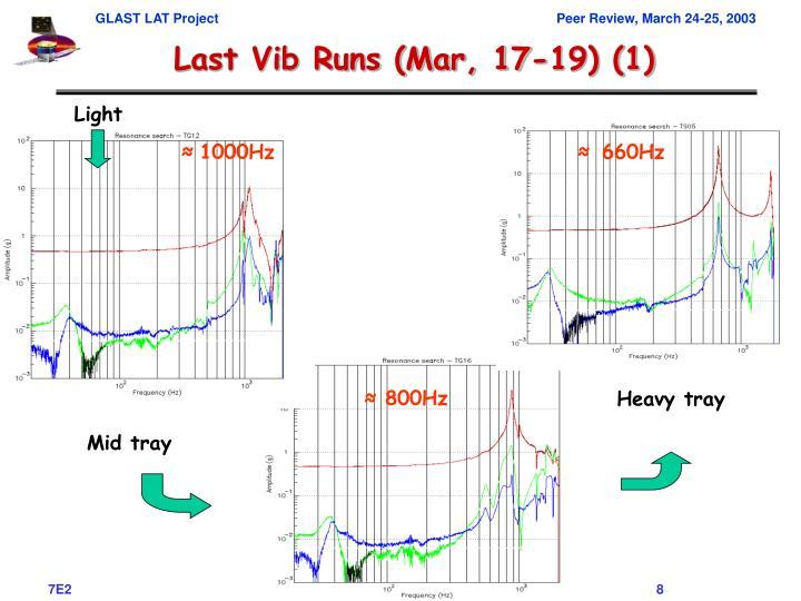 Last Vib Runs (Mar, 17-19) (1)