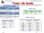 tower vib levels