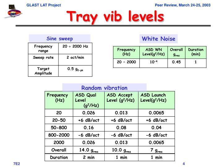 Tray vib levels