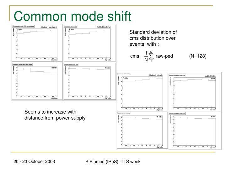 Common mode shift