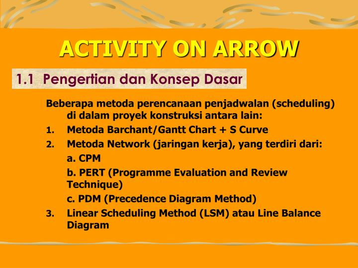 Activity on arrow1